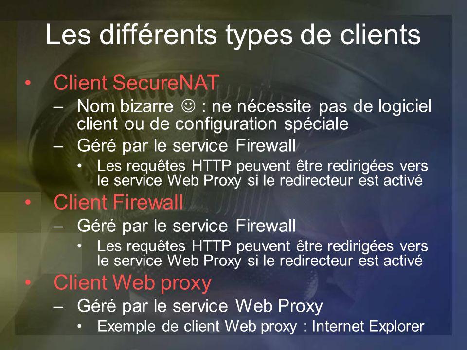 Les différents types de clients Client SecureNAT –Nom bizarre : ne nécessite pas de logiciel client ou de configuration spéciale –Géré par le service