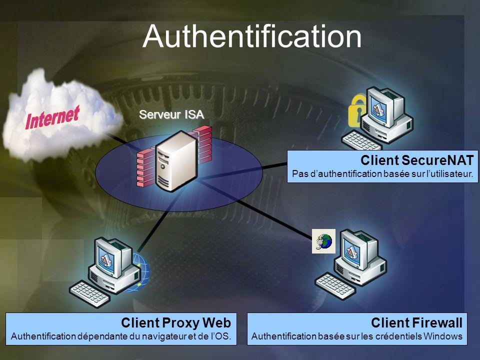 Authentification Client Proxy Web Authentification dépendante du navigateur et de lOS. Client Firewall Authentification basée sur les crédentiels Wind