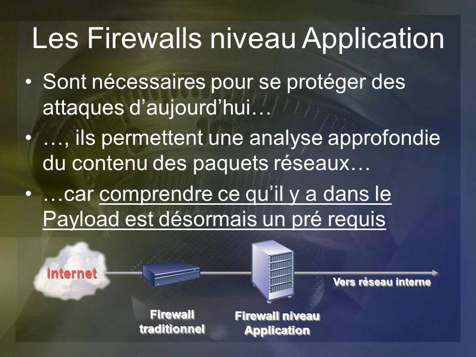 Internet Vers réseau interne Firewall niveau Application Firewall traditionnel Les Firewalls niveau Application Sont nécessaires pour se protéger des
