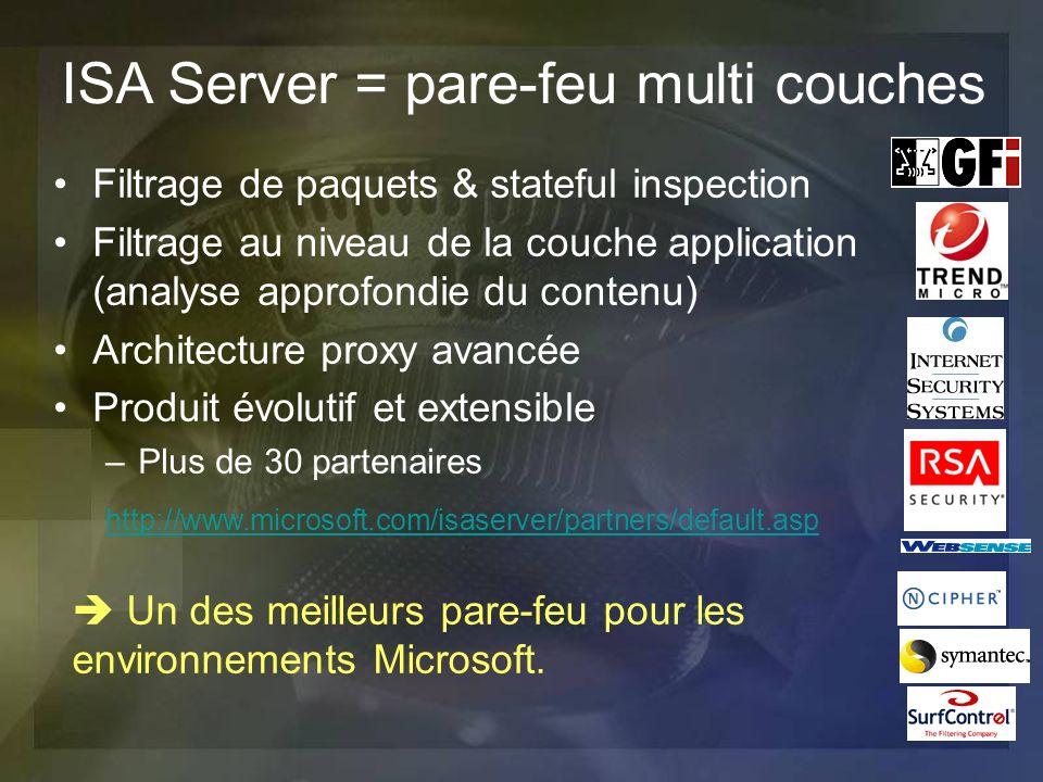 Filtrage de paquets & stateful inspection Filtrage au niveau de la couche application (analyse approfondie du contenu) Architecture proxy avancée Prod