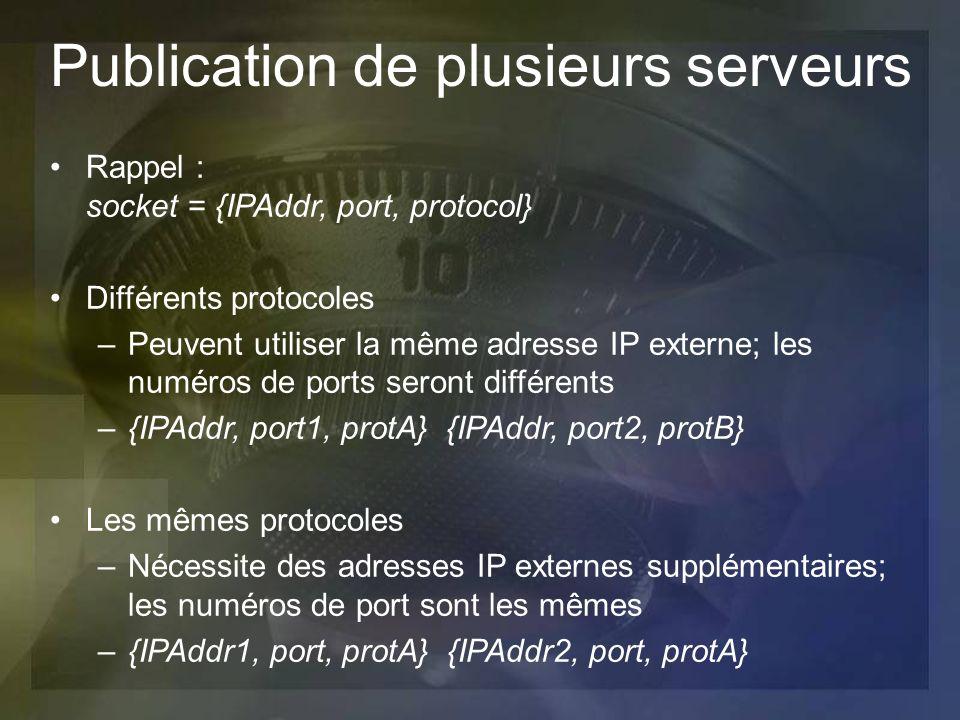 Publication de plusieurs serveurs Rappel : socket = {IPAddr, port, protocol} Différents protocoles –Peuvent utiliser la même adresse IP externe; les n
