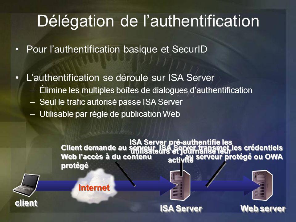 Web server ISA Server Internet clientclient Client demande au serveur Web laccès à du contenu protégé ISA Server transmet les crédentiels au serveur p