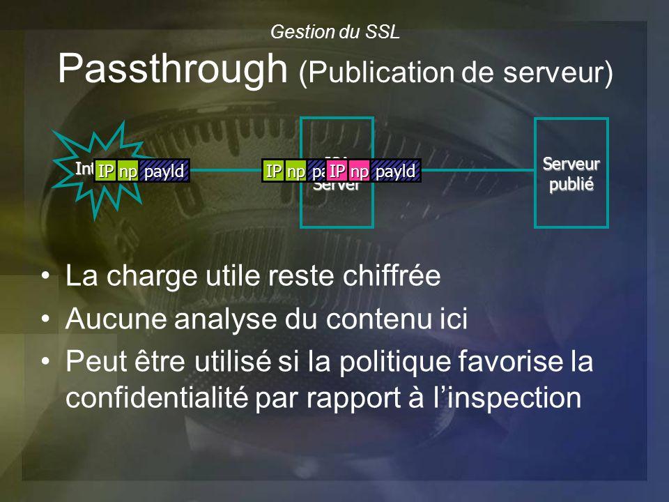 Gestion du SSL Passthrough (Publication de serveur) Internet ISAServer Serveurpublié IPnppayldIPnppayldIPnppayld La charge utile reste chiffrée Aucune