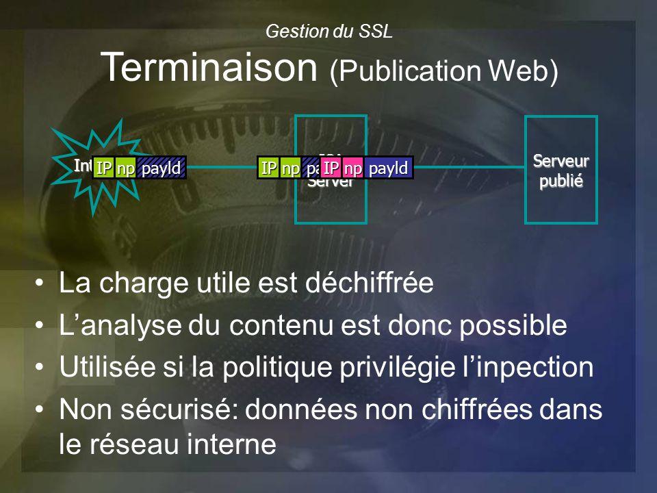 Gestion du SSL Terminaison (Publication Web) Internet ISAServer Serveurpublié IPnppayldIPnppayldIPnppayld La charge utile est déchiffrée Lanalyse du c