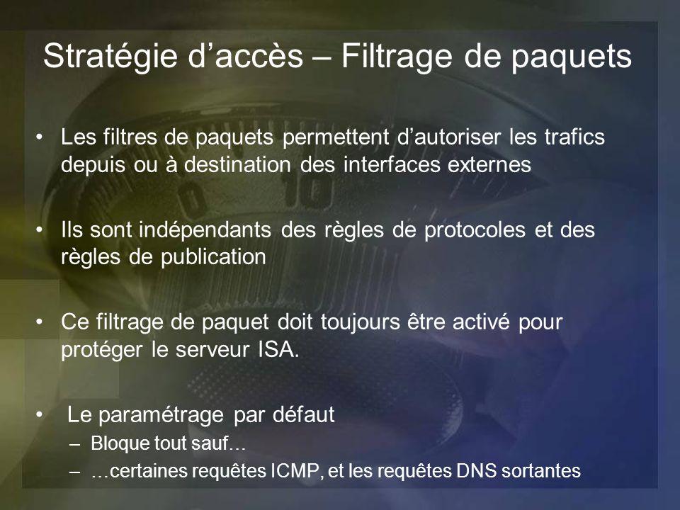 Stratégie daccès – Filtrage de paquets Les filtres de paquets permettent dautoriser les trafics depuis ou à destination des interfaces externes Ils so
