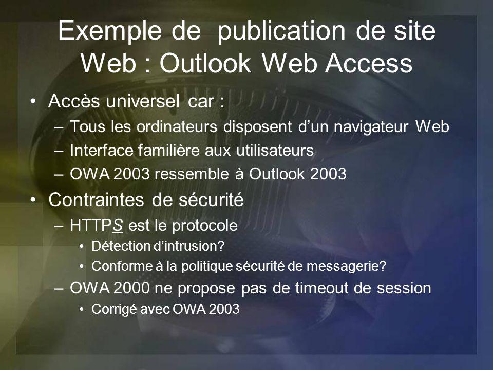 Exemple de publication de site Web : Outlook Web Access Accès universel car : –Tous les ordinateurs disposent dun navigateur Web –Interface familière