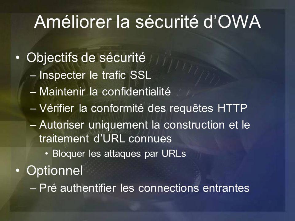 Améliorer la sécurité dOWA Objectifs de sécurité –Inspecter le trafic SSL –Maintenir la confidentialité –Vérifier la conformité des requêtes HTTP –Aut