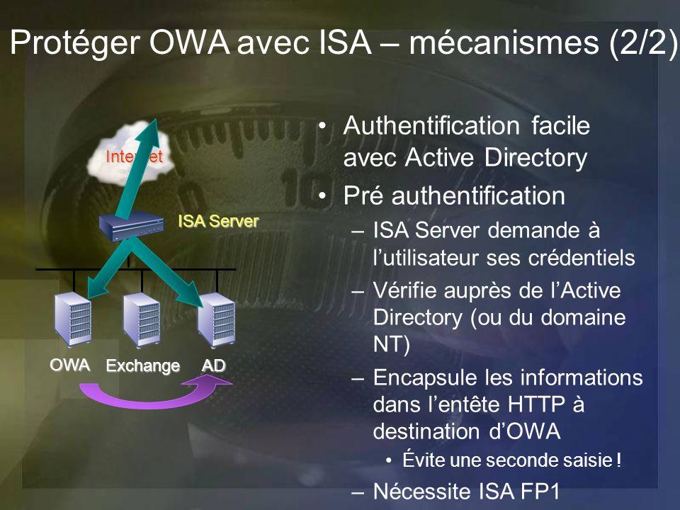 Protéger OWA avec ISA – mécanismes (2/2) Authentification facile avec Active Directory Pré authentification –ISA Server demande à lutilisateur ses cré