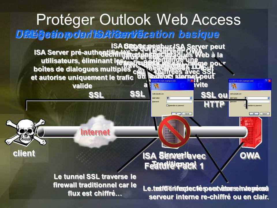 Le traffic inspecté peut être envoyé au serveur interne re-chiffré ou en clair. URLScan for ISA Server URLScan pour ISA Server peut stopper les attaqu