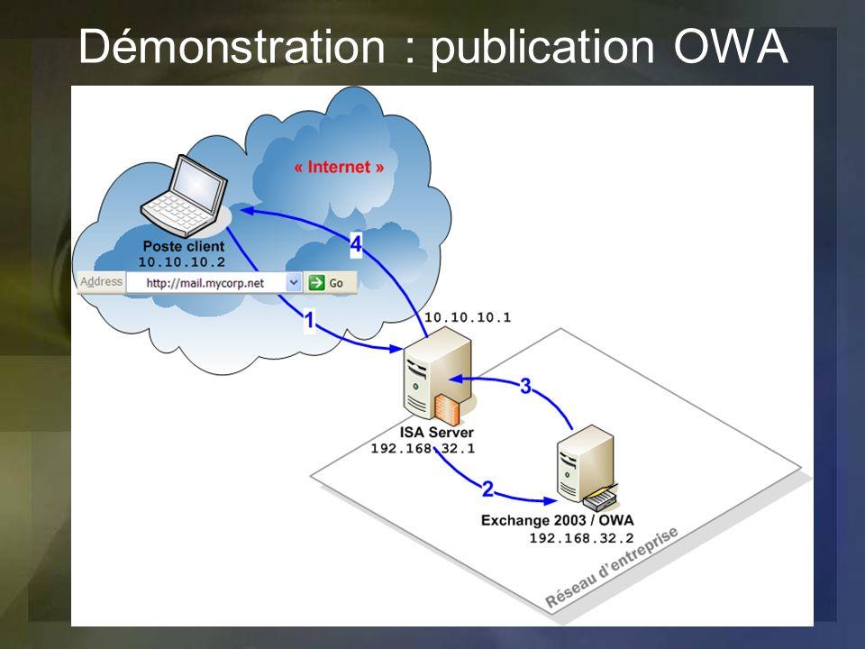 Démonstration : publication OWA
