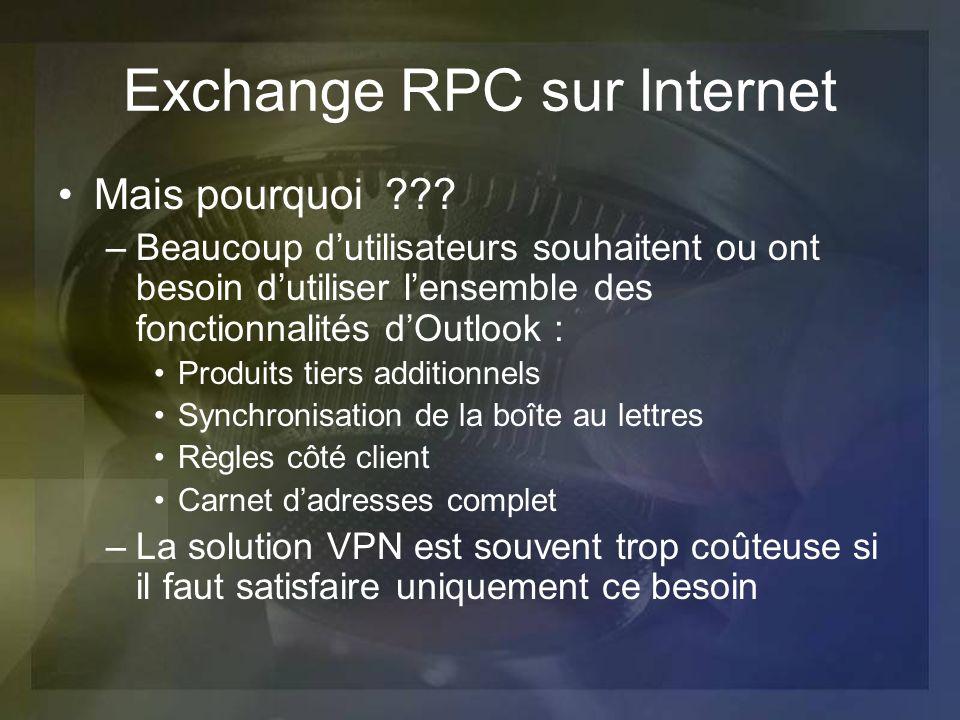 Exchange RPC sur Internet Mais pourquoi ??? –Beaucoup dutilisateurs souhaitent ou ont besoin dutiliser lensemble des fonctionnalités dOutlook : Produi