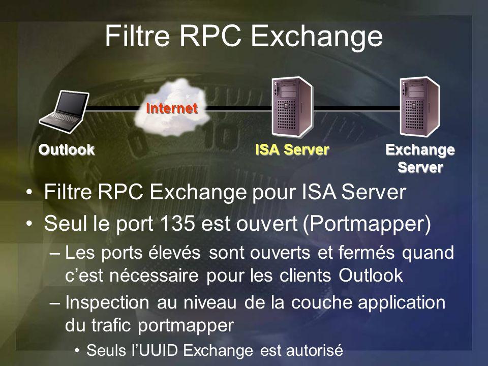 Exchange Server Outlook ISA Server Internet Filtre RPC Exchange Filtre RPC Exchange pour ISA Server Seul le port 135 est ouvert (Portmapper) –Les port