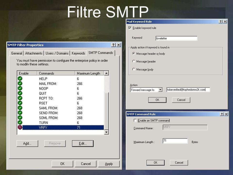 Filtre SMTP