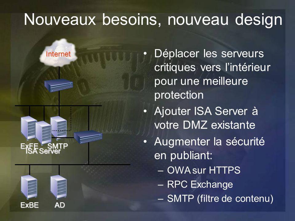 Nouveaux besoins, nouveau design Déplacer les serveurs critiques vers lintérieur pour une meilleure protection Ajouter ISA Server à votre DMZ existant