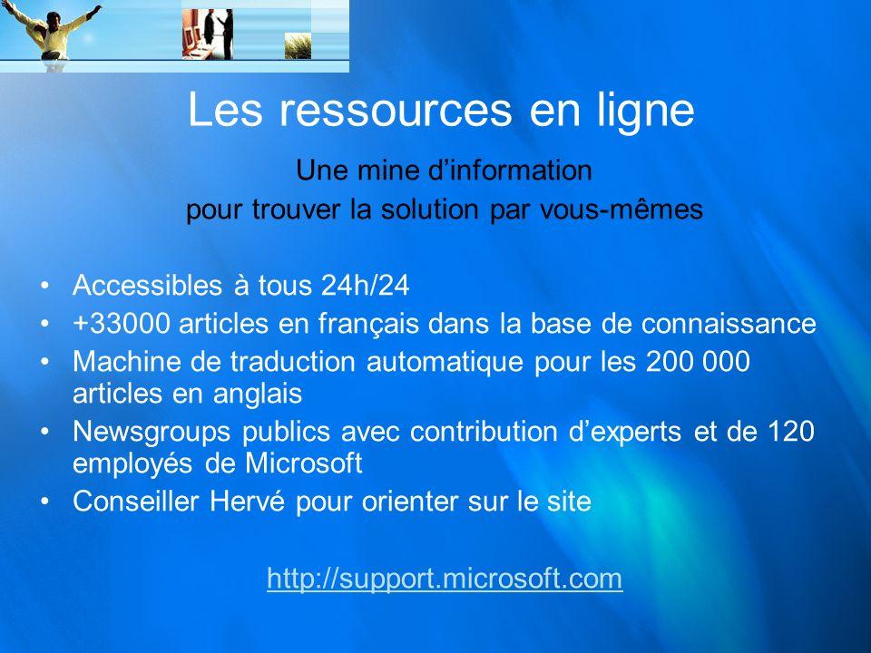 Les ressources en ligne Une mine dinformation pour trouver la solution par vous-mêmes Accessibles à tous 24h/24 +33000 articles en français dans la ba
