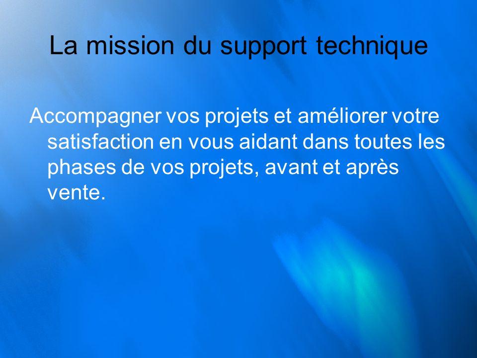 La mission du support technique Accompagner vos projets et améliorer votre satisfaction en vous aidant dans toutes les phases de vos projets, avant et