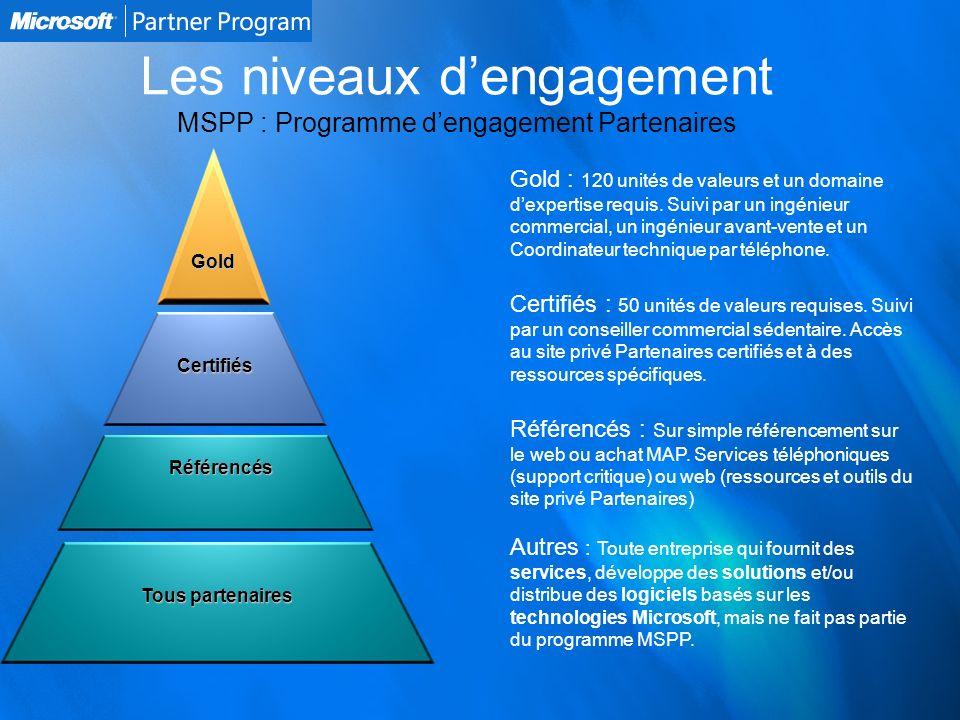 Les niveaux dengagement MSPP : Programme dengagement Partenaires Référencés Certifiés Gold Tous partenaires Gold : 120 unités de valeurs et un domaine