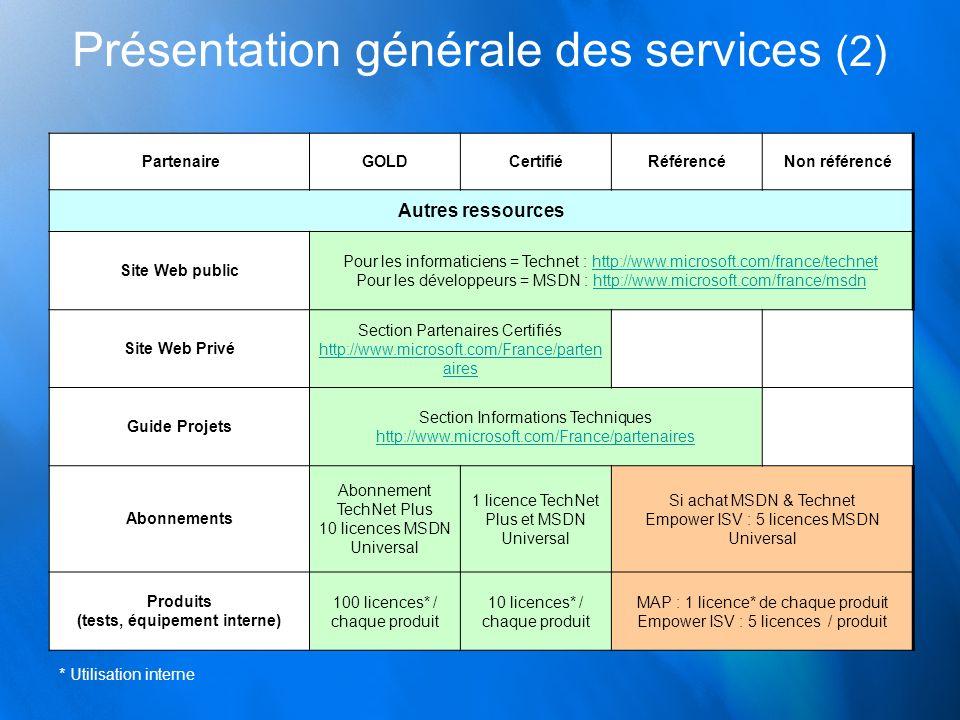 PartenaireGOLDCertifiéRéférencéNon référencé Autres ressources Site Web public Pour les informaticiens = Technet : http://www.microsoft.com/france/tec