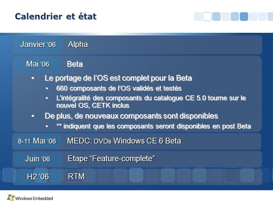 Calendrier et état Alpha Janvier 06 MEDC: DVDs Windows CE 6 Beta 8-11 Mai 06 Etape Feature-complete Juin 06 RTM H2 06 Mai 06 Beta Le portage de lOS es