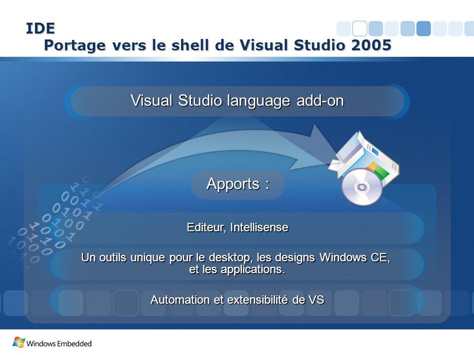 IDE Portage vers le shell de Visual Studio 2005 Editeur, Intellisense Un outils unique pour le desktop, les designs Windows CE, et les applications. A