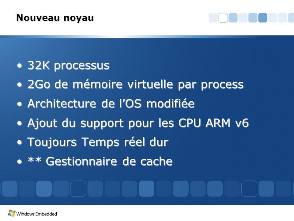 Nouveau noyau 32K processus32K processus 2Go de mémoire virtuelle par process2Go de mémoire virtuelle par process Architecture de lOS modifiéeArchitec