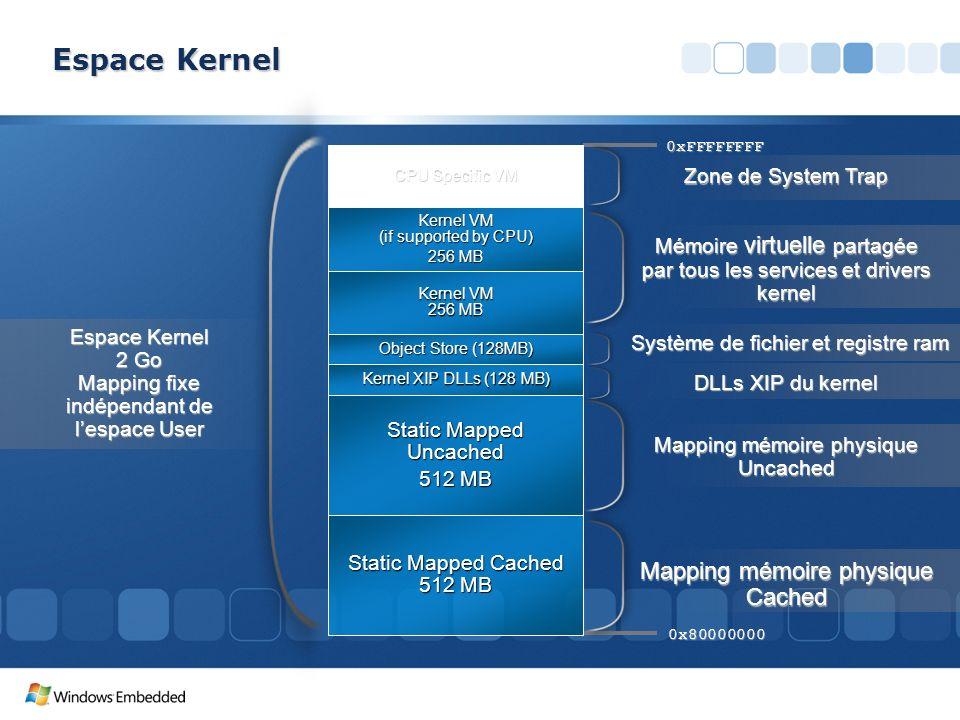 0x80000000 Espace Kernel 2 Go Mapping fixe indépendant de lespace User 0xFFFFFFFF DLLs XIP du kernel Mapping mémoire physique Cached Mapping mémoire p