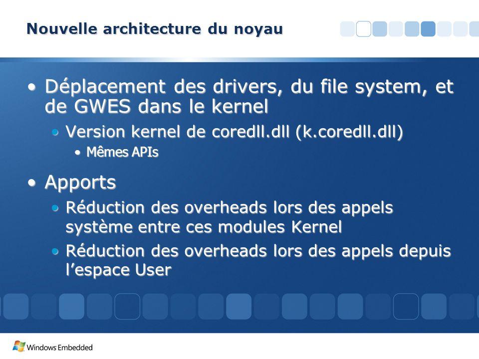 Nouvelle architecture du noyau Déplacement des drivers, du file system, et de GWES dans le kernelDéplacement des drivers, du file system, et de GWES d