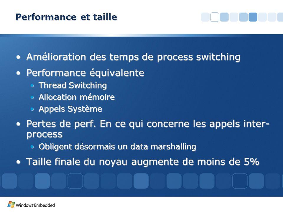 Performance et taille Amélioration des temps de process switchingAmélioration des temps de process switching Performance équivalentePerformance équiva