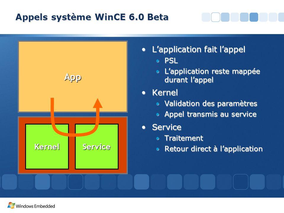 Appels système WinCE 6.0 Beta Lapplication fait lappelLapplication fait lappel PSLPSL Lapplication reste mappée durant lappelLapplication reste mappée