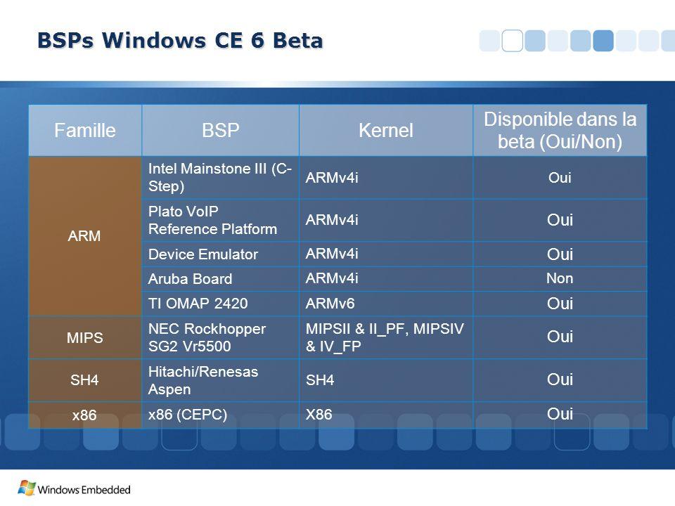 FamilleBSPKernel Disponible dans la beta (Oui/Non) ARM Intel Mainstone III (C- Step) ARMv4iOui Plato VoIP Reference Platform ARMv4i Oui Device Emulato