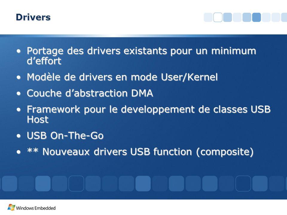 Drivers Portage des drivers existants pour un minimum deffortPortage des drivers existants pour un minimum deffort Modèle de drivers en mode User/Kern