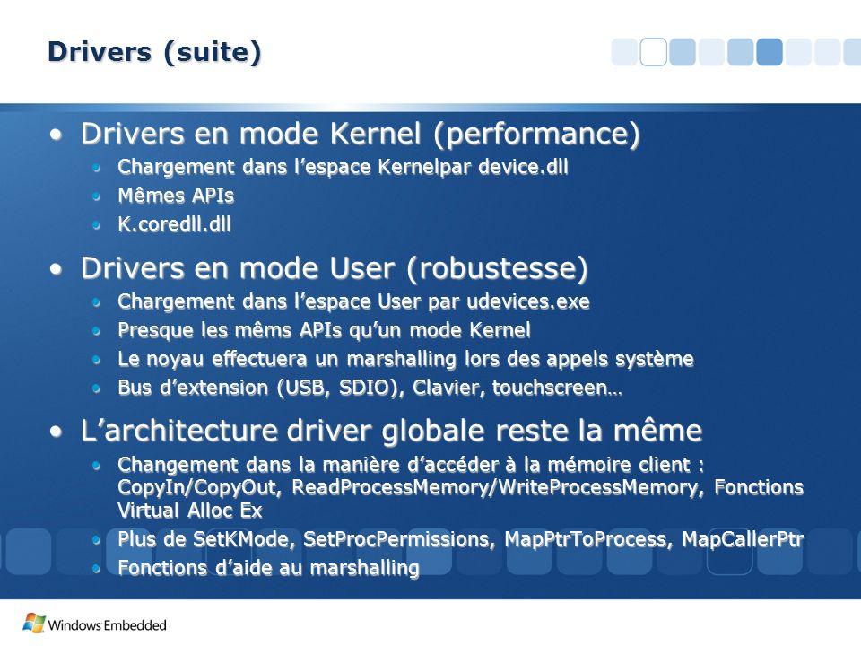 Drivers (suite) Drivers en mode Kernel (performance)Drivers en mode Kernel (performance) Chargement dans lespace Kernelpar device.dllChargement dans l