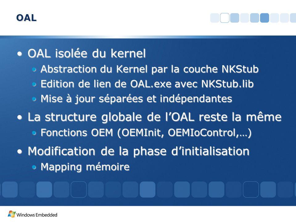 OAL OAL isolée du kernelOAL isolée du kernel Abstraction du Kernel par la couche NKStubAbstraction du Kernel par la couche NKStub Edition de lien de O