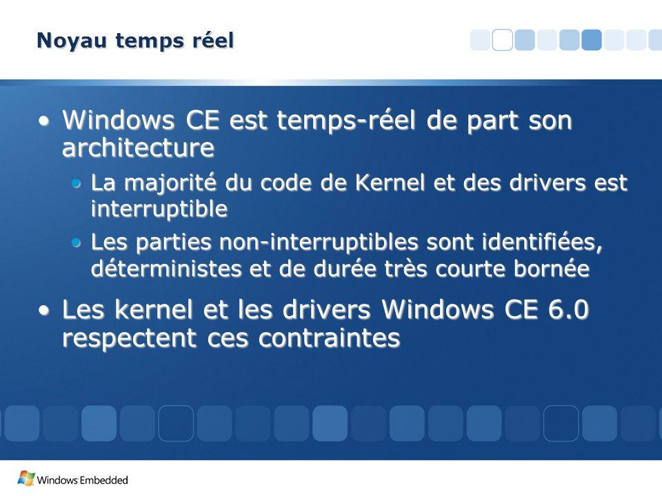 Noyau temps réel Windows CE est temps-réel de part son architectureWindows CE est temps-réel de part son architecture La majorité du code de Kernel et