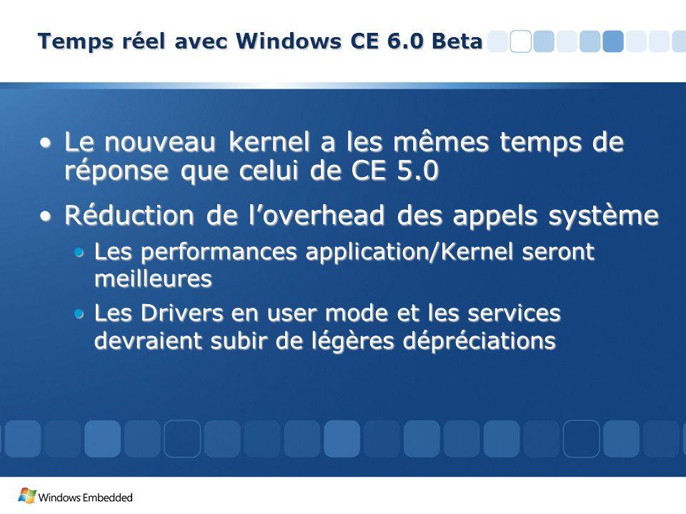 Temps réel avec Windows CE 6.0 Beta Le nouveau kernel a les mêmes temps de réponse que celui de CE 5.0Le nouveau kernel a les mêmes temps de réponse q
