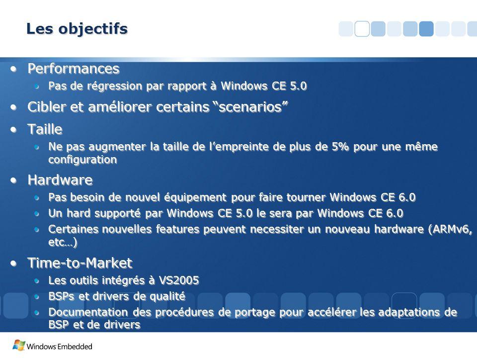Les objectifs PerformancesPerformances Pas de régression par rapport à Windows CE 5.0Pas de régression par rapport à Windows CE 5.0 Cibler et améliore
