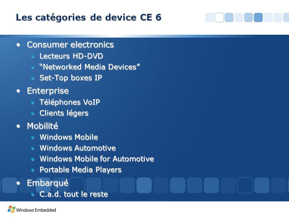 Les catégories de device CE 6 Consumer electronicsConsumer electronics Lecteurs HD-DVDLecteurs HD-DVD Networked Media DevicesNetworked Media Devices S