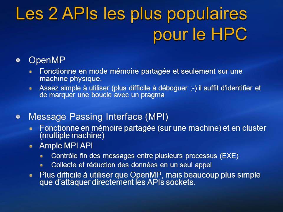 Les systèmes de départ HPC nétaient pas portables (Intels NX, IBMs EUI, etc) Le Forum MPI à vue le jour en 1992 avec une large participation de : vendeurs: IBM, Intel, TMC, SGI, Convex, Meiko Fournisseurs de librairies portables: PVM, p4 utilisateurs: application scientifiques et fournisseurs de librairies MPI est une spécification standard avec de nombreuses implémentations.
