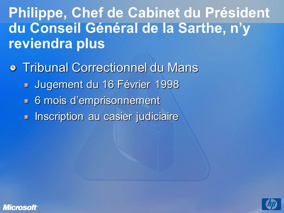 Philippe, Chef de Cabinet du Président du Conseil Général de la Sarthe, ny reviendra plus Tribunal Correctionnel du Mans Jugement du 16 Février 1998 6
