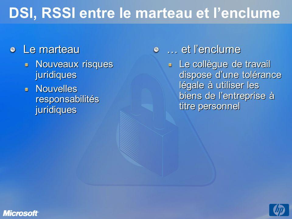 DSI, RSSI entre le marteau et lenclume Le marteau Nouveaux risques juridiques Nouvelles responsabilités juridiques … et lenclume Le collègue de travai