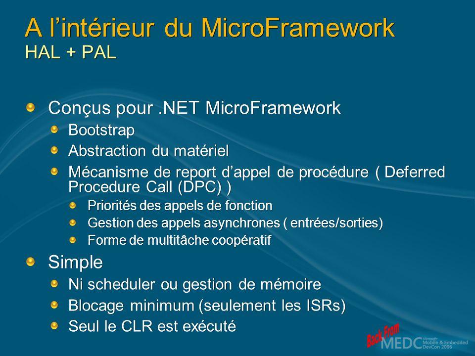 A lintérieur du MicroFramework HAL + PAL Conçus pour.NET MicroFramework Bootstrap Abstraction du matériel Mécanisme de report dappel de procédure ( Deferred Procedure Call (DPC) ) Priorités des appels de fonction Gestion des appels asynchrones ( entrées/sorties) Forme de multitâche coopératif Simple Ni scheduler ou gestion de mémoire Blocage minimum (seulement les ISRs) Seul le CLR est exécuté Conçus pour.NET MicroFramework Bootstrap Abstraction du matériel Mécanisme de report dappel de procédure ( Deferred Procedure Call (DPC) ) Priorités des appels de fonction Gestion des appels asynchrones ( entrées/sorties) Forme de multitâche coopératif Simple Ni scheduler ou gestion de mémoire Blocage minimum (seulement les ISRs) Seul le CLR est exécuté