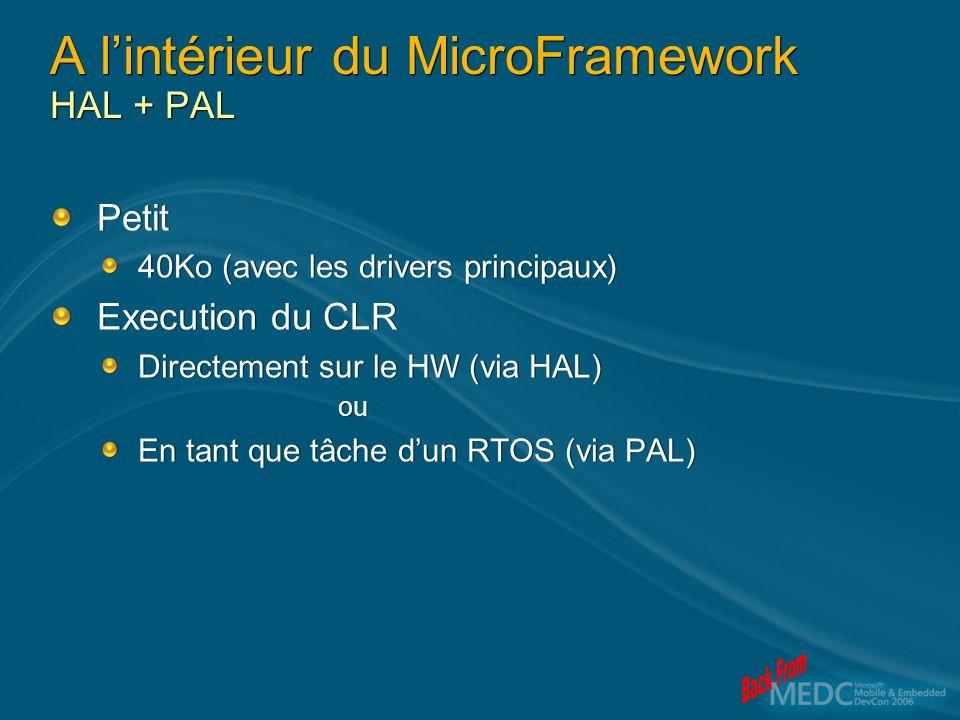 A lintérieur du MicroFramework HAL + PAL Petit 40Ko (avec les drivers principaux) Execution du CLR Directement sur le HW (via HAL) ou En tant que tâche dun RTOS (via PAL) Petit 40Ko (avec les drivers principaux) Execution du CLR Directement sur le HW (via HAL) ou En tant que tâche dun RTOS (via PAL)