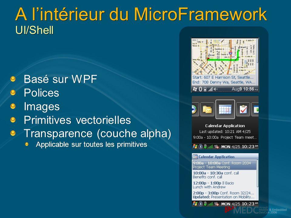 A lintérieur du MicroFramework UI/Shell Basé sur WPF Polices Images Primitives vectorielles Transparence (couche alpha) Applicable sur toutes les primitives Basé sur WPF Polices Images Primitives vectorielles Transparence (couche alpha) Applicable sur toutes les primitives