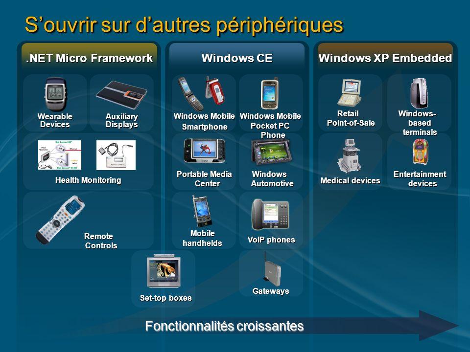 Souvrir sur dautres périphériques.NET Micro Framework Set-top boxes Windows CE Windows XP Embedded Fonctionnalités croissantes Health Monitoring Weara