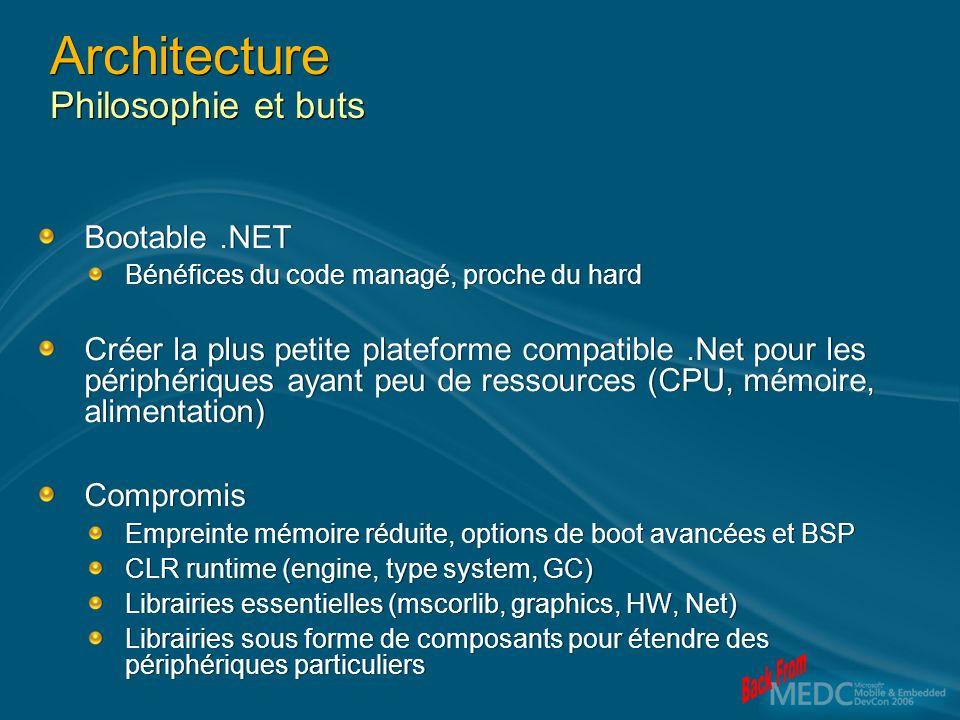 Architecture Philosophie et buts Bootable.NET Bénéfices du code managé, proche du hard Créer la plus petite plateforme compatible.Net pour les périphériques ayant peu de ressources (CPU, mémoire, alimentation) Compromis Empreinte mémoire réduite, options de boot avancées et BSP CLR runtime (engine, type system, GC) Librairies essentielles (mscorlib, graphics, HW, Net) Librairies sous forme de composants pour étendre des périphériques particuliers Bootable.NET Bénéfices du code managé, proche du hard Créer la plus petite plateforme compatible.Net pour les périphériques ayant peu de ressources (CPU, mémoire, alimentation) Compromis Empreinte mémoire réduite, options de boot avancées et BSP CLR runtime (engine, type system, GC) Librairies essentielles (mscorlib, graphics, HW, Net) Librairies sous forme de composants pour étendre des périphériques particuliers