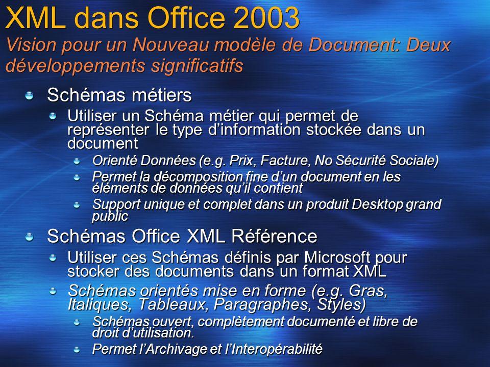 Schémas métiers Utiliser un Schéma métier qui permet de représenter le type dinformation stockée dans un document Orienté Données (e.g. Prix, Facture,