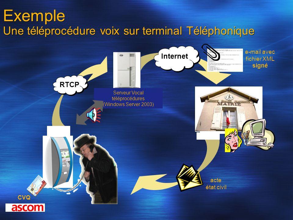 Exemple Une téléprocédure voix sur terminal Téléphonique Internet e-mail avec fichier XML signé Serveur Vocal téléprocédures (Windows Server 2003) RTC