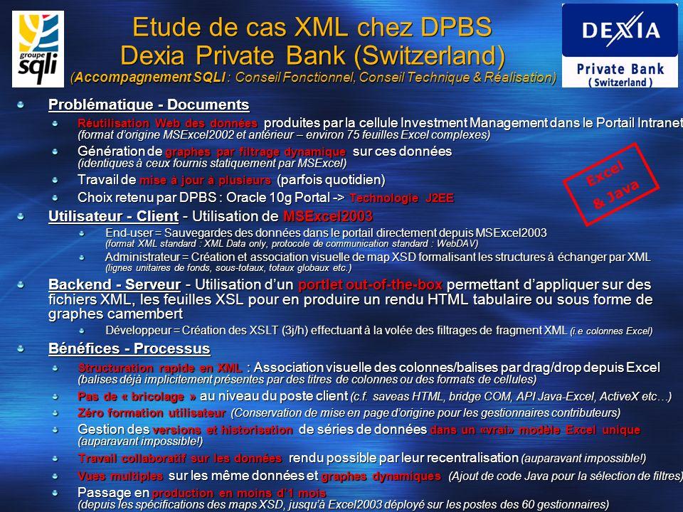 Problématique - Documents Réutilisation Web des données produites par la cellule Investment Management dans le Portail Intranet (format dorigine MSExc