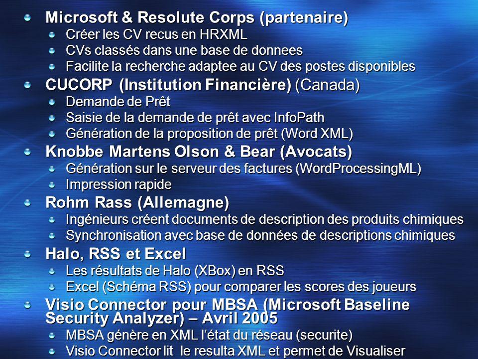 Microsoft & Resolute Corps (partenaire) Créer les CV recus en HRXML CVs classés dans une base de donnees Facilite la recherche adaptee au CV des poste