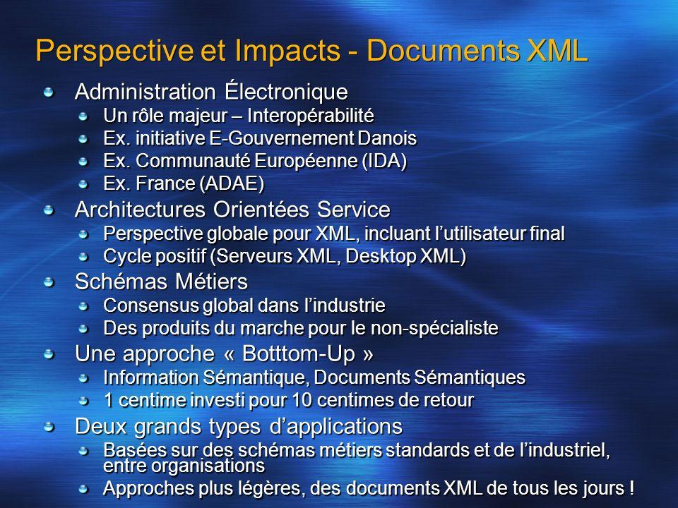 Perspective et Impacts - Documents XML Administration Électronique Un rôle majeur – Interopérabilité Ex. initiative E-Gouvernement Danois Ex. Communau